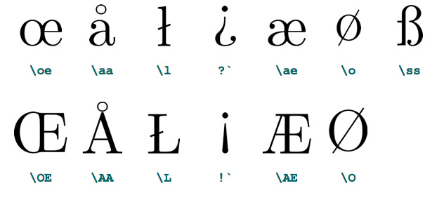 Foreign symbols available in LaTeX