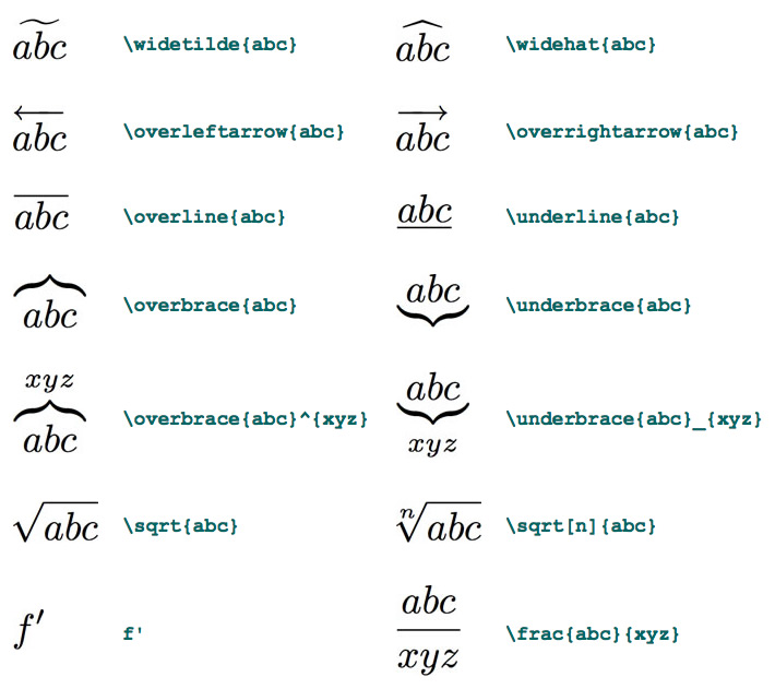 Other contructs available in LaTeX